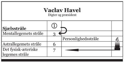 De-syv-stråler-e-bog-Hardy-Bennis-Skema-08