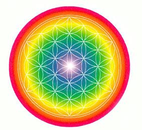 De-Syv-Stråler-01-10-Den-nye-tids-psykologi