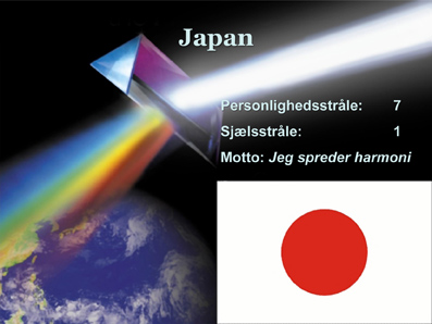 De-Syv-Stråler-04-07b-Den-nye-tids-psykologi