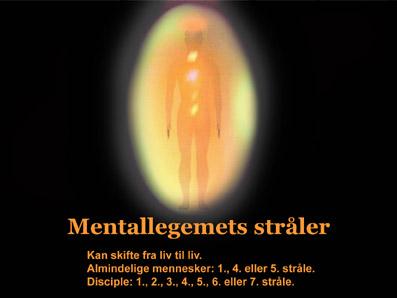 De-Syv-Stråler-05-15-Den-nye-tids-psykologi
