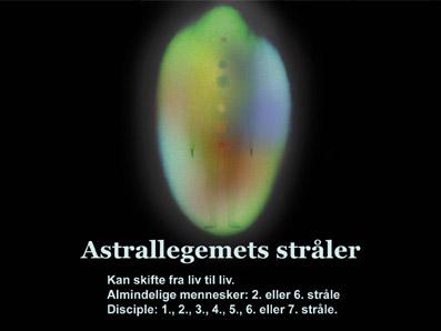 De-Syv-Stråler-05-16-Den-nye-tids-psykologi