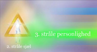 De-Syv-Stråler-07-07-Den-nye-tids-psykologi