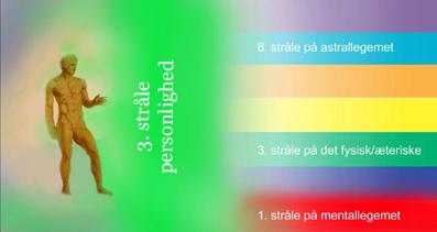 De-Syv-Stråler-07-09-Den-nye-tids-psykologi