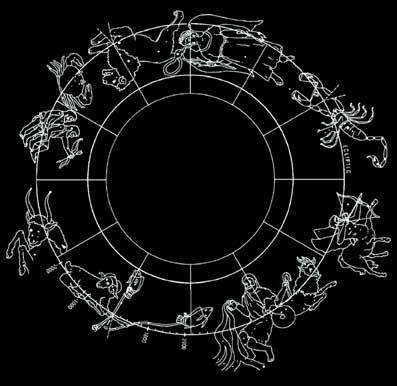 Horoskopets-progression-07-Astrologi-Horoskopet