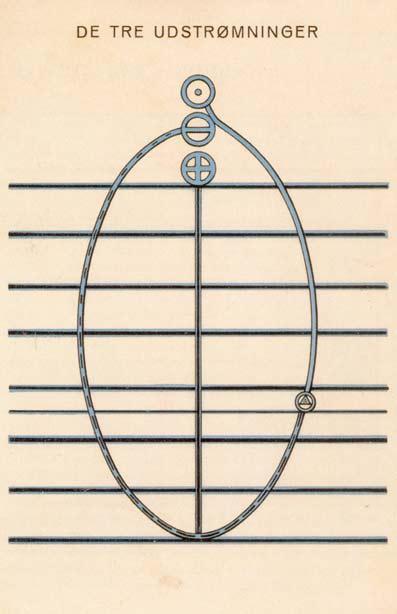 Det-usynlige-menneske-Planche-03-C-W-Leadbeater