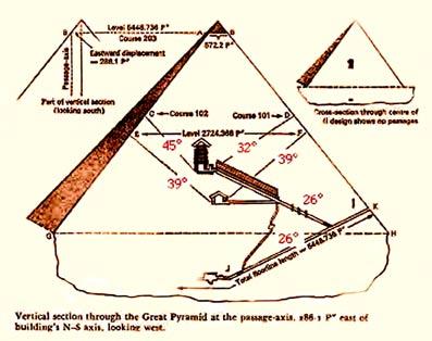 Stjernekundskab-i-det-gamle-Egypten-05