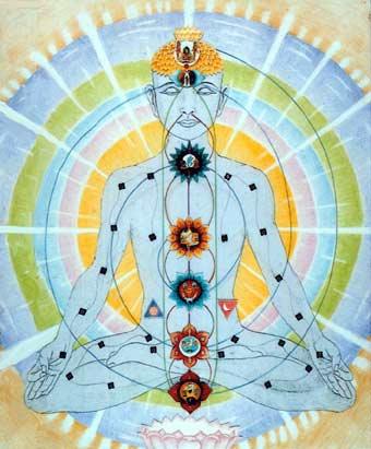 Stjernerne-Yoga-Sutras-og-de-indviede-03