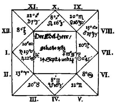 Regenter-admiraler-og-astrologer-04-Ove-von-Spaeth