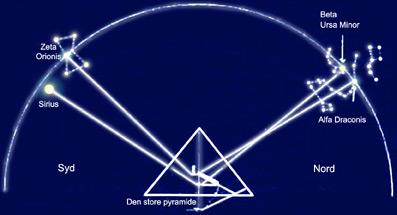 Stjerneviden-og-ideen-om-Atlantis-03