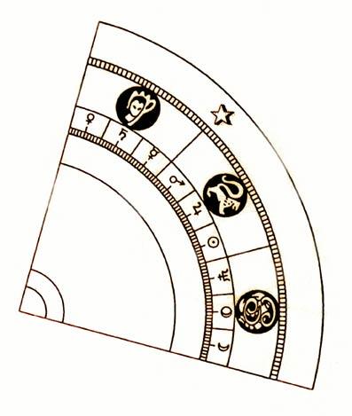 Ikon-Nostradamus-og-ny-tidsalder-03-Ove-von-Spaeth