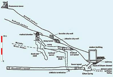 Tempelriddernes-viden-fra-Egypten-14-Ove-von-Spaeth
