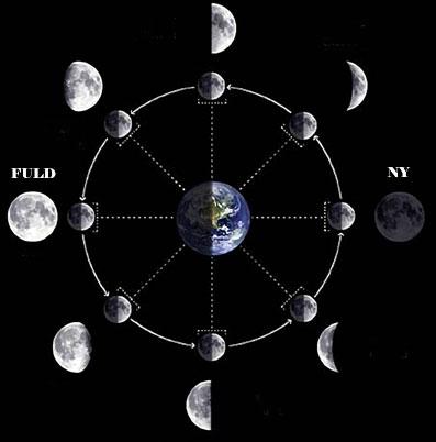 Solmeditation-ved-fuldmåne-04-Kenneth-Sørensen