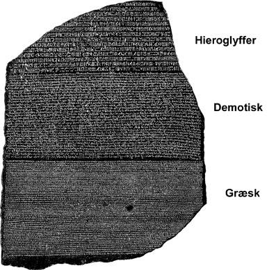 Hieroglyfskriften-10-Erik-Ansvang