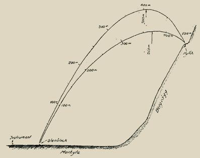 Magi-og-metafysiske-kræfter-26-Erik-Ansvang
