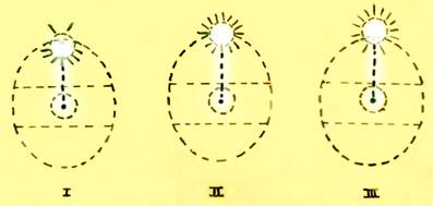 Skabende-meditation-tredje-år-Skema-04