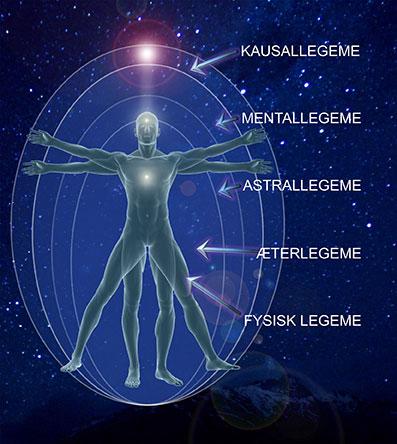 Meditation-og-sjælens-udvikling-01