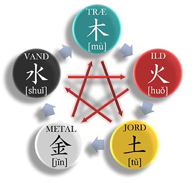 Regncyklussens-esoteriske-symbolik-05
