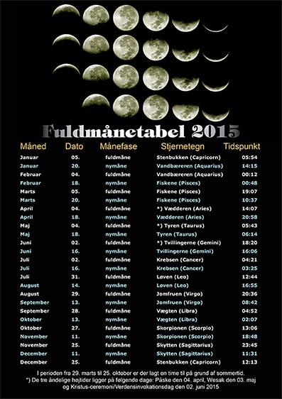 fuldmåne kalender