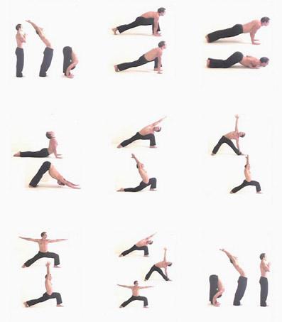 De-syv-yogaformer-01-Esoterisk-visdom-og-åndsvidenskab