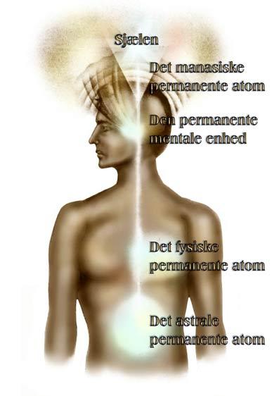 Det-skjulte-menneske-12-Intro-til-den-esoteriske-lære