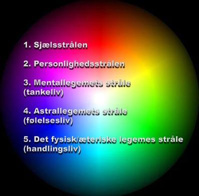 DE-SYV-STRÅLER-Hardy-Bennis-02-03-Åndsvidenskab