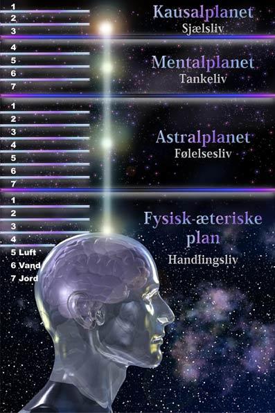 Fortabte-sjæle-03-Åndsvidenskab-og-esoterisk-livssyn