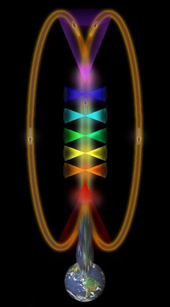 Mennesket-og-de-syv-planer-05-Den-esoteriske-lære