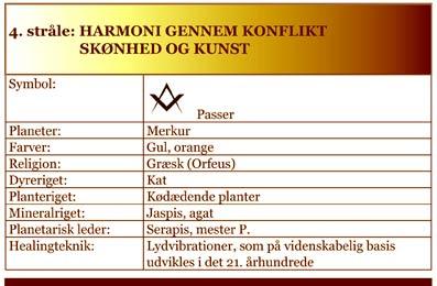 DE-SYV-STRÅLER-Hardy-Bennis-03-08-Åndsvidenskab