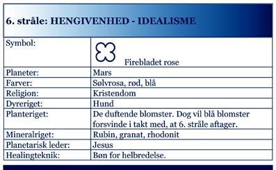 DE-SYV-STRÅLER-Hardy-Bennis-03-10-Åndsvidenskab