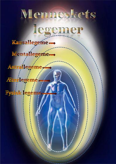 DØDEN-og-den-indre-rejse-30-Døden-i-esoterisk-lys