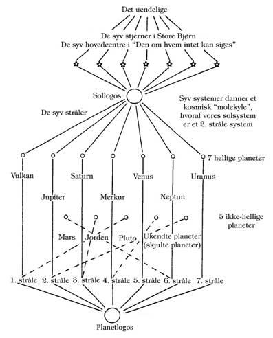 De-syv-stråler-e-bog-Hardy-Bennis-Planche-02